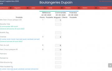 SAT-Boulange